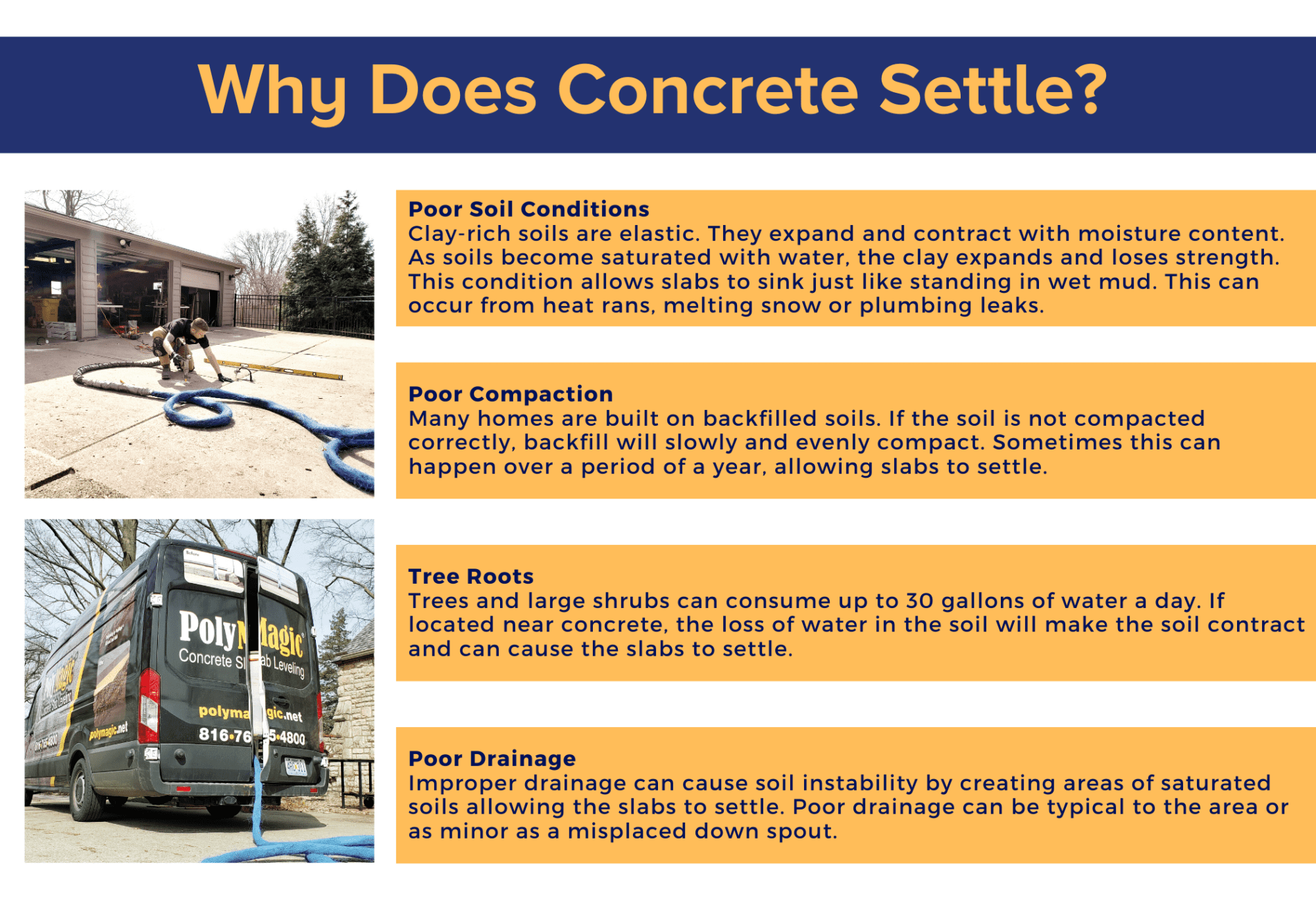 Why Does Concrete Settle?