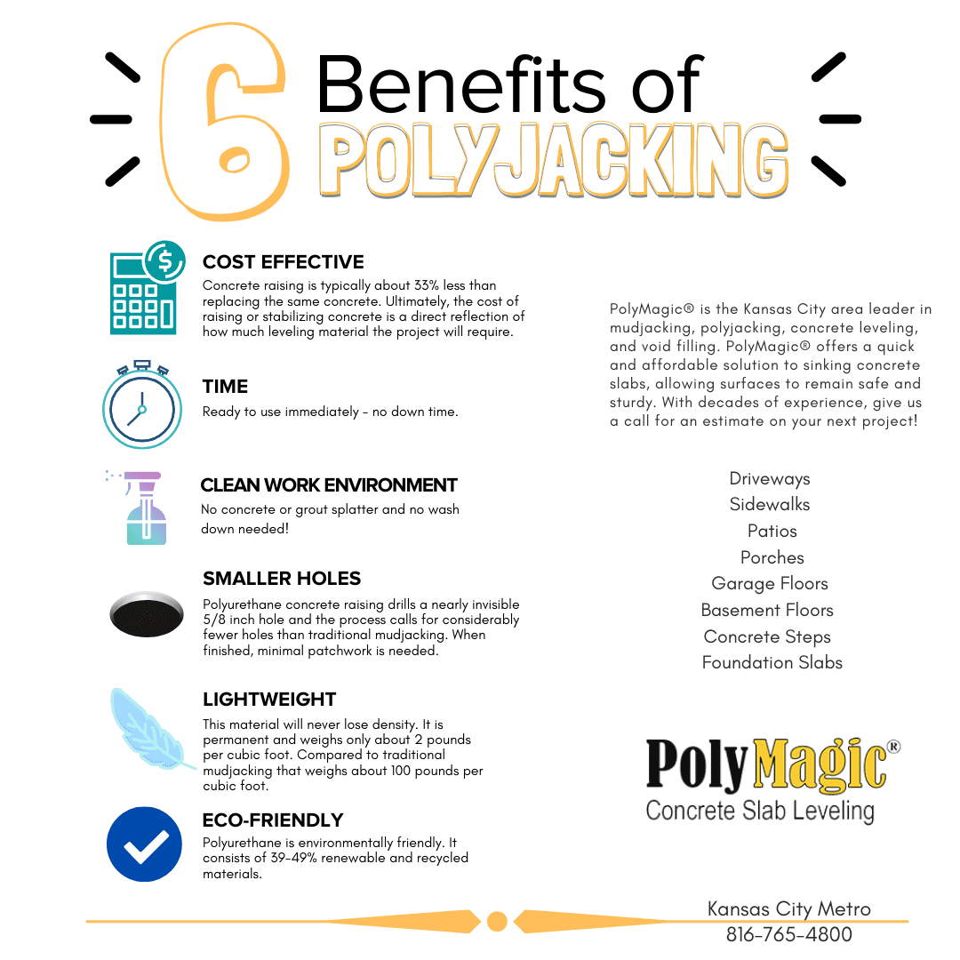 6 Benefits of Polyjacking