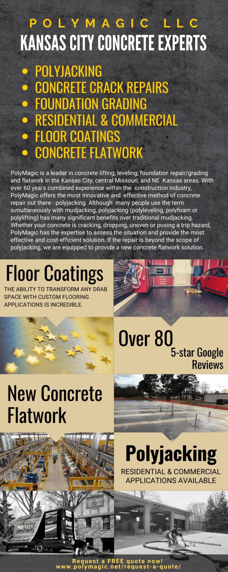 Check out these concrete services